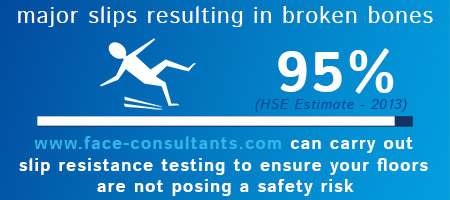 Slip Resistance Testing - Slip Accident Statistics Graphic